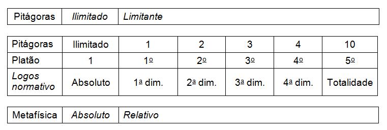 Principios01