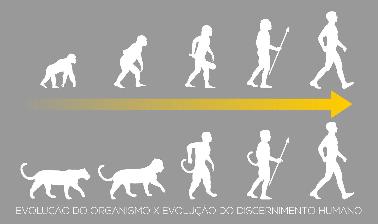 Evolução organica e mental1
