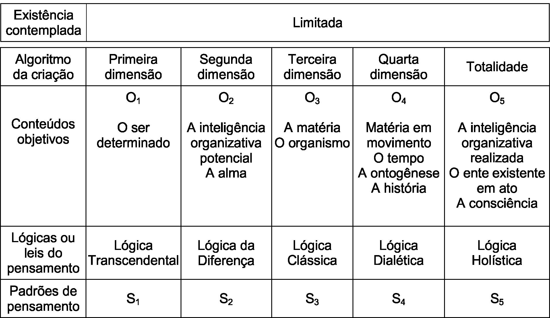 Figura 2 de TC
