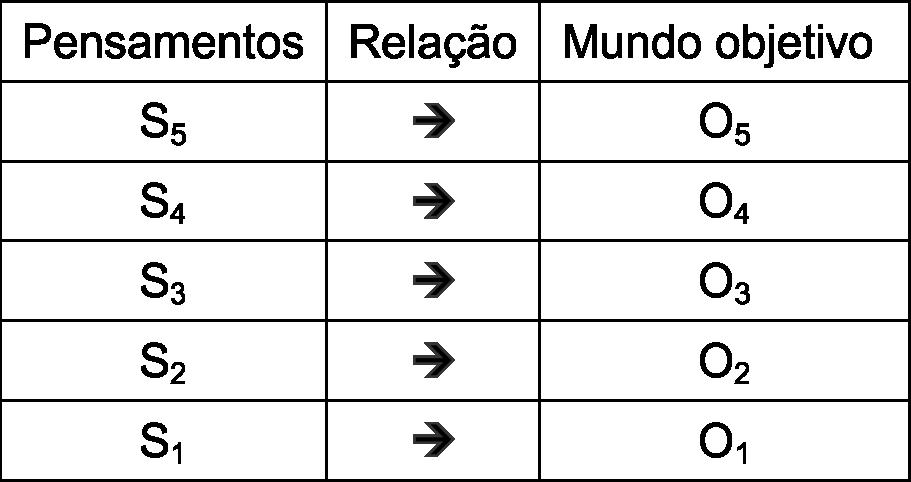 Figura 3 de TC