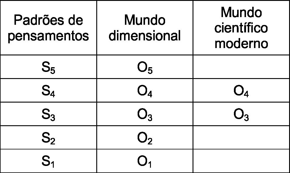 Figura 4 de TC