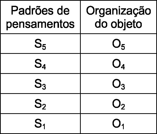 Figura 5 de TC