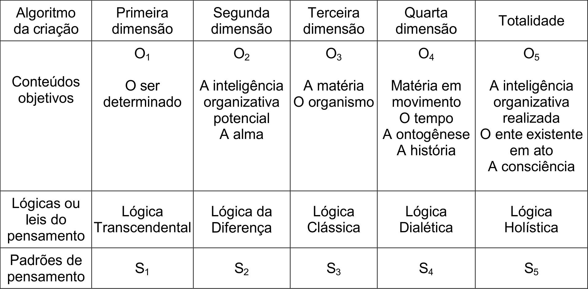 Figura 2 TCII